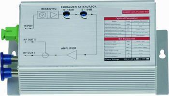 FTTH Optical Receiver WR-3000C